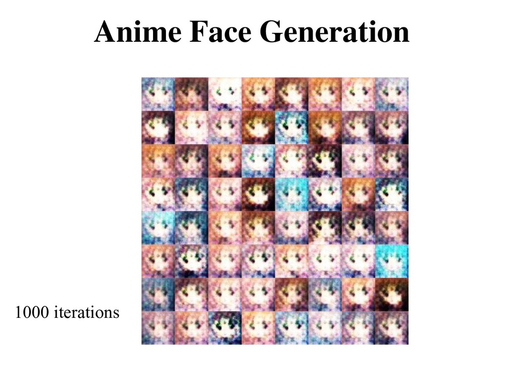 1000 iterations Anime Face Generation