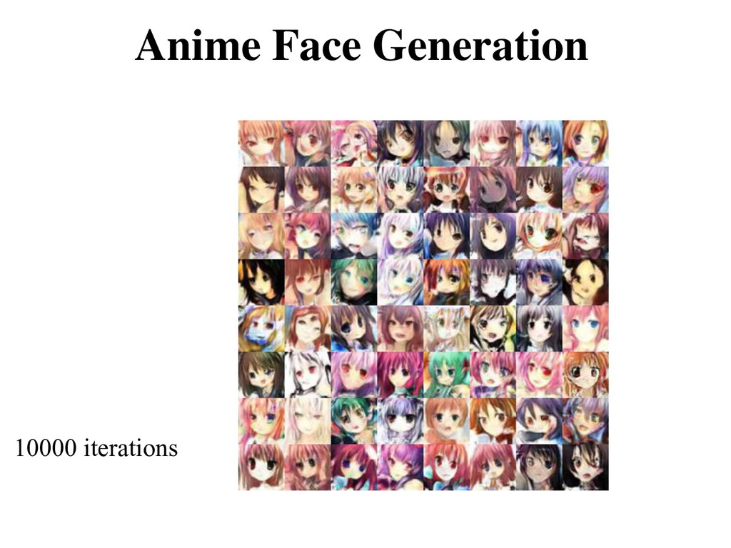 10000 iterations Anime Face Generation