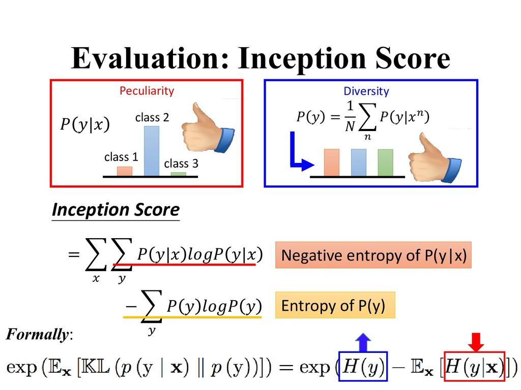 Evaluation: Inception Score =      |  | −   ...