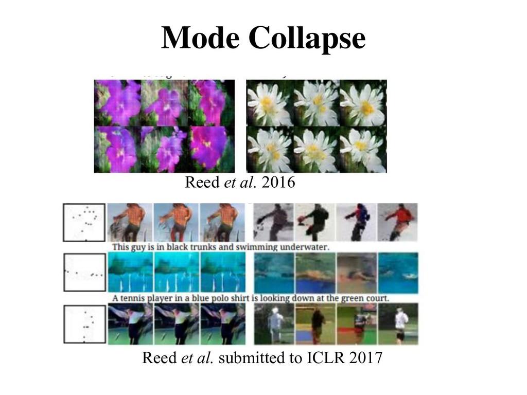 Mode Collapse Reed et al. 2016 Reed et al. subm...