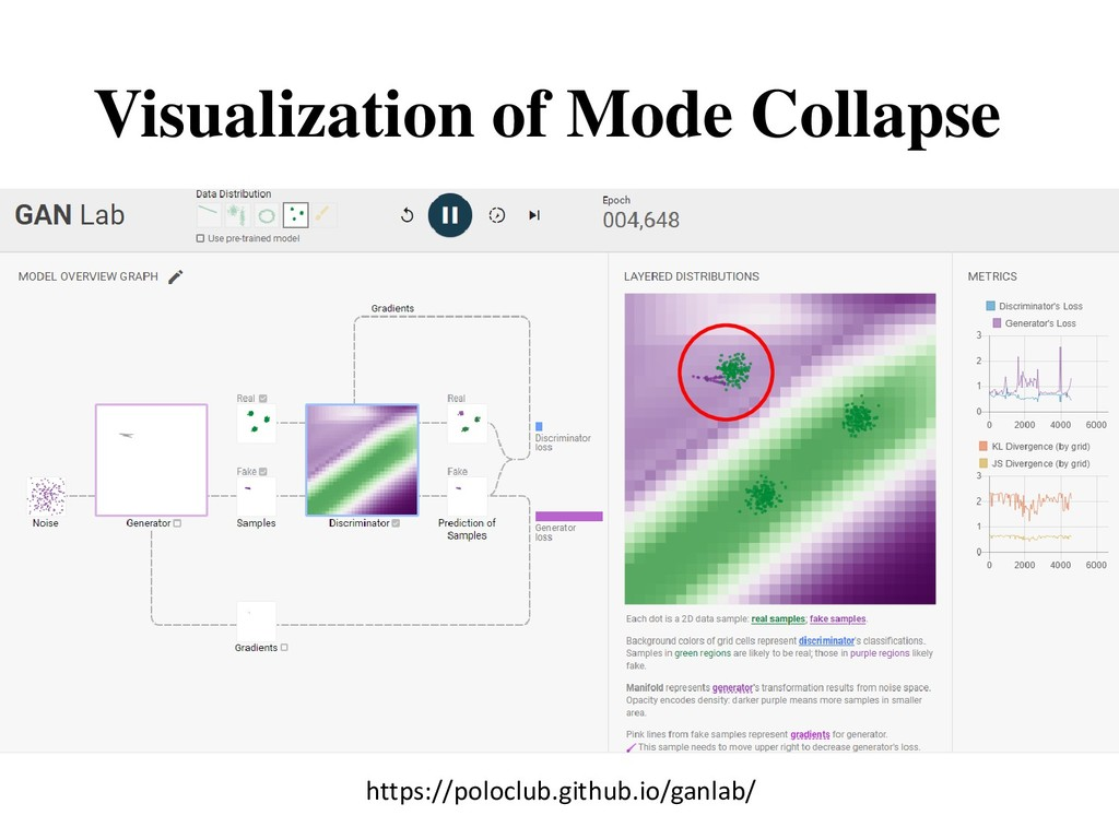 Visualization of Mode Collapse https://poloclub...