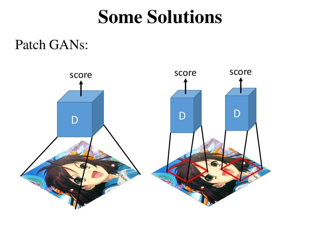 D score D D score score Patch GANs: Some Soluti...