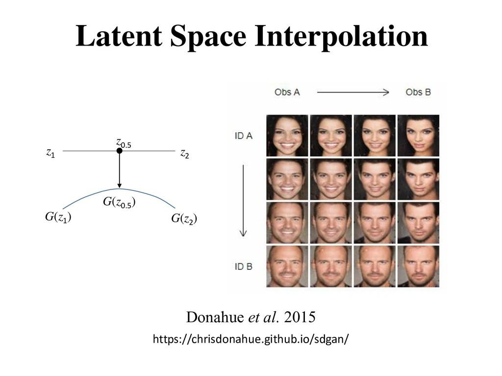 Latent Space Interpolation Donahue et al. 2015 ...