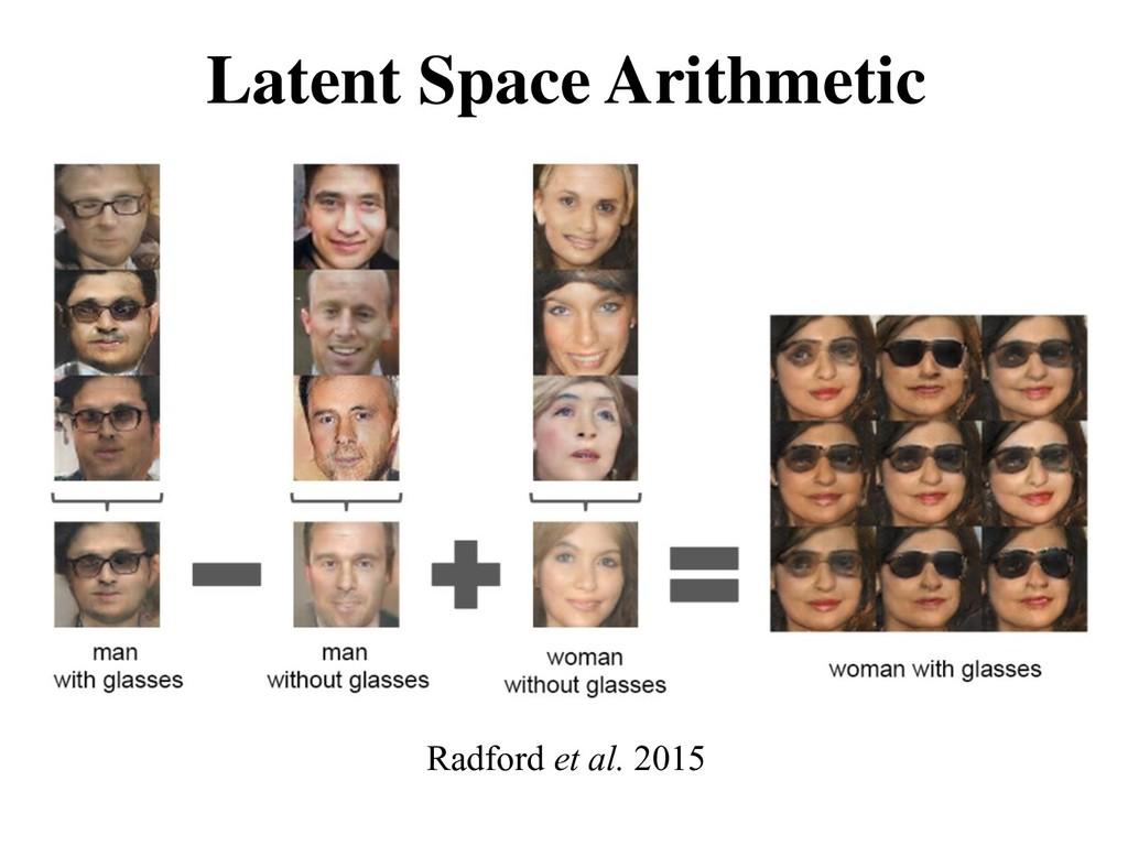 Latent Space Arithmetic Radford et al. 2015