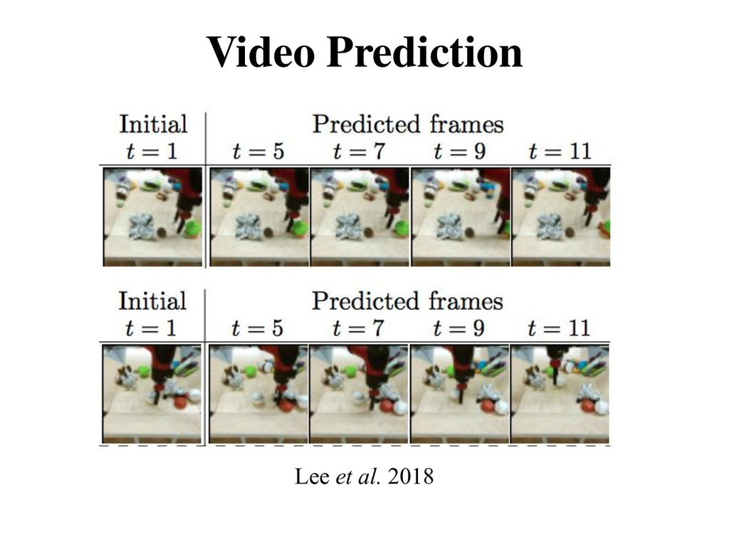 Video Prediction Lee et al. 2018