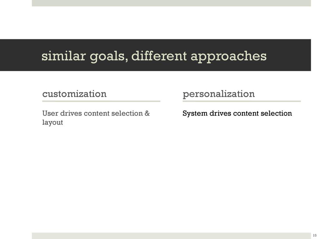 similar goals, different approaches customizati...