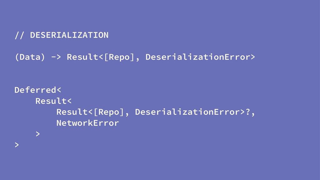 // DESERIALIZATION (Data) -> Result<[Repo], Des...