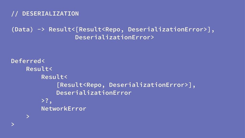 // DESERIALIZATION (Data) -> Result<[Result<Rep...