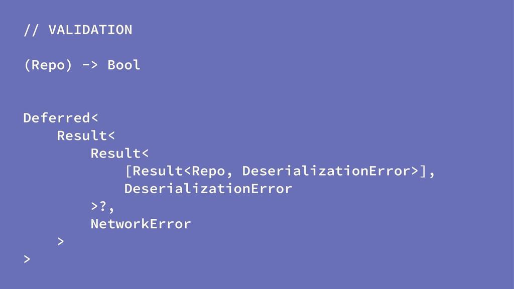 // VALIDATION (Repo) -> Bool Deferred< Result< ...