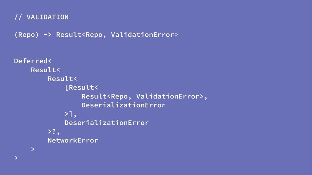 // VALIDATION (Repo) -> Result<Repo, Validation...