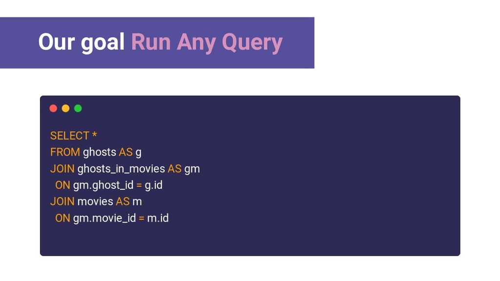 Our goal Run Any Query