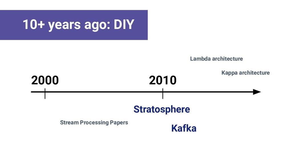 10+ years ago: DIY 2000 2010 Stream Processing ...