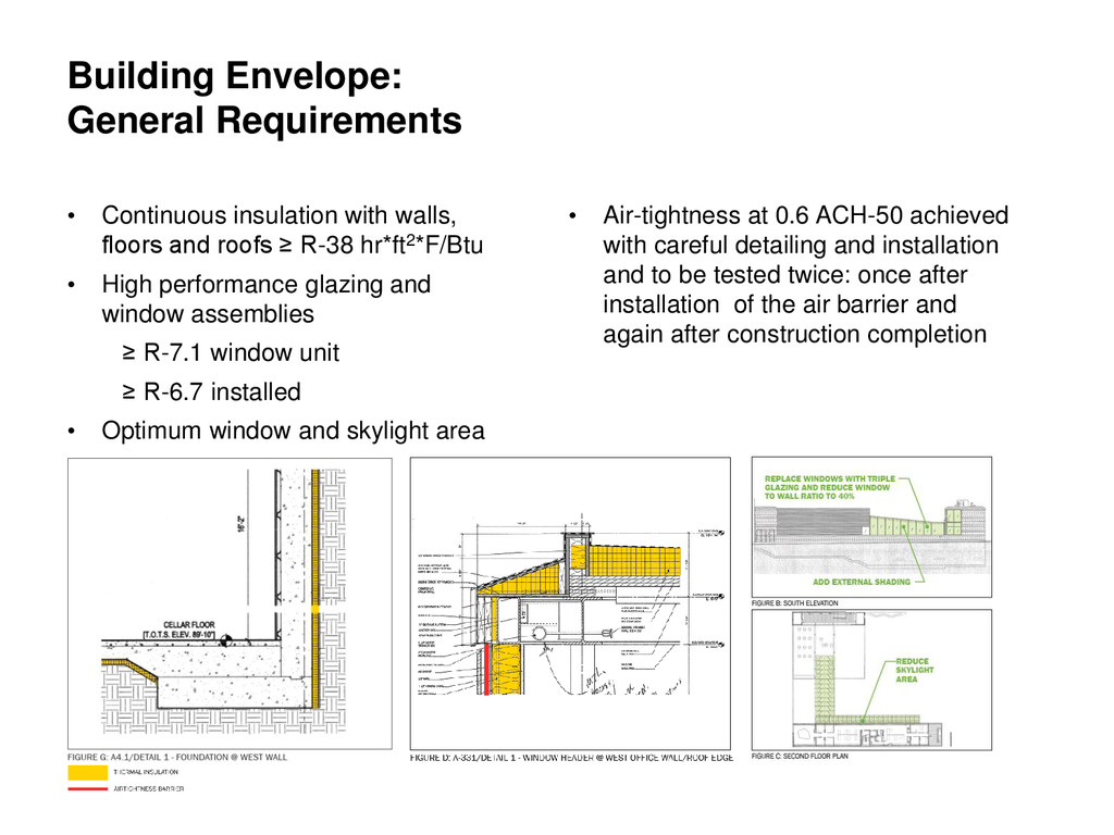 Building Envelope: General Requirements • Conti...