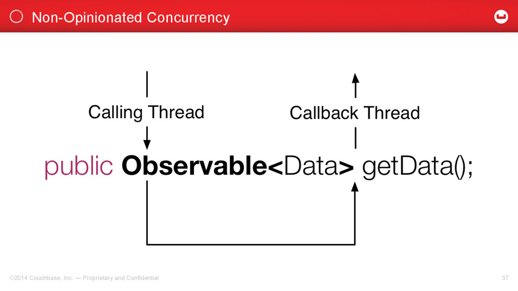 Non-Opinionated Concurrency ©2014 Couchbase, In...