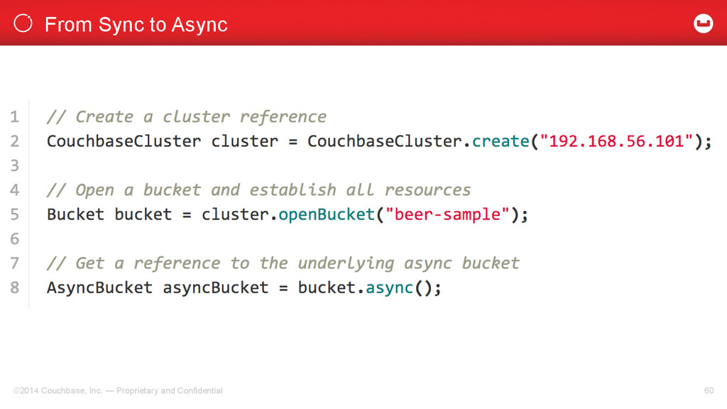 From Sync to Async ©2014 Couchbase, Inc. — Prop...