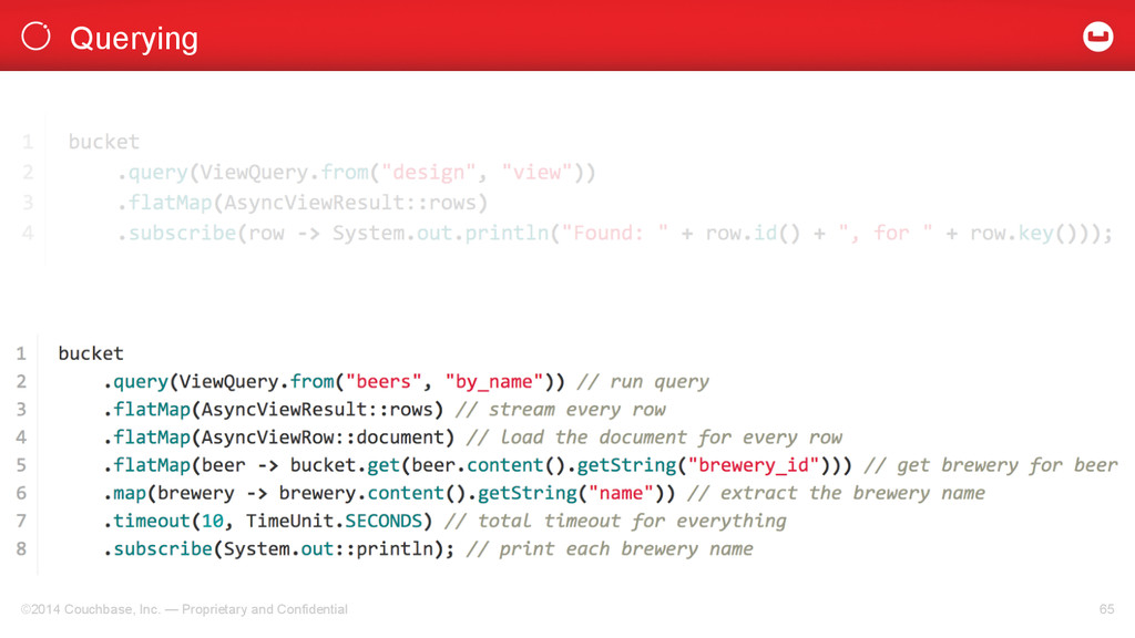 Querying ©2014 Couchbase, Inc. — Proprietary an...