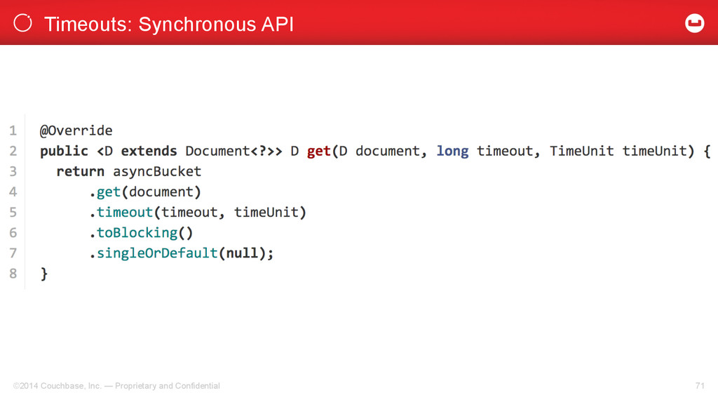 Timeouts: Synchronous API ©2014 Couchbase, Inc....