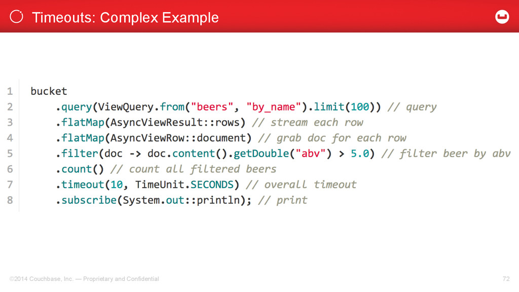 Timeouts: Complex Example ©2014 Couchbase, Inc....