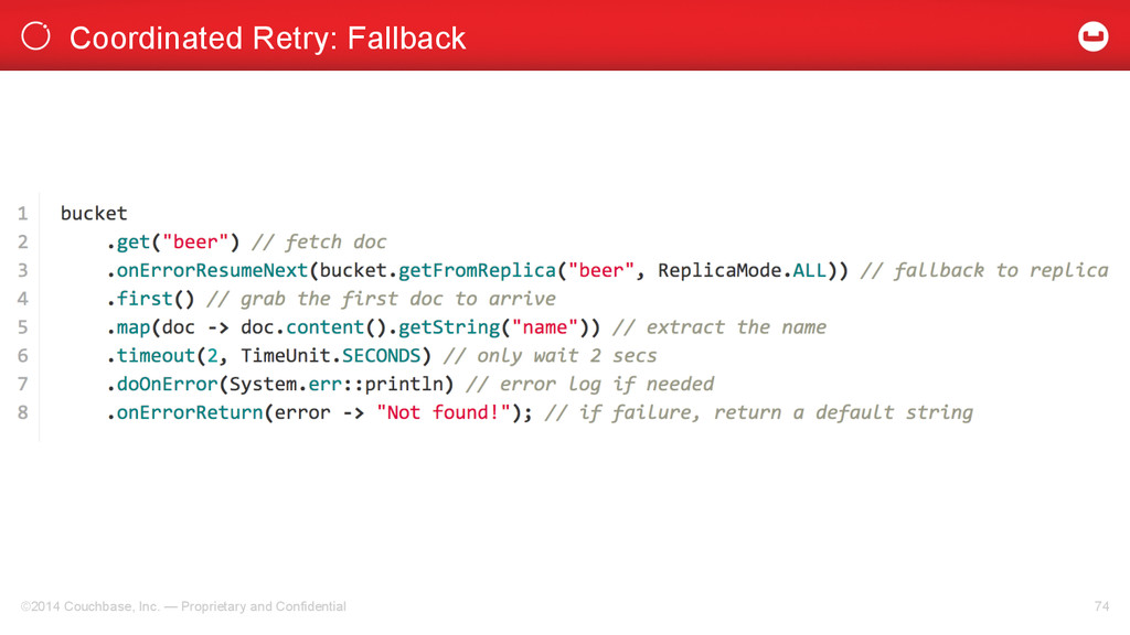 Coordinated Retry: Fallback ©2014 Couchbase, In...