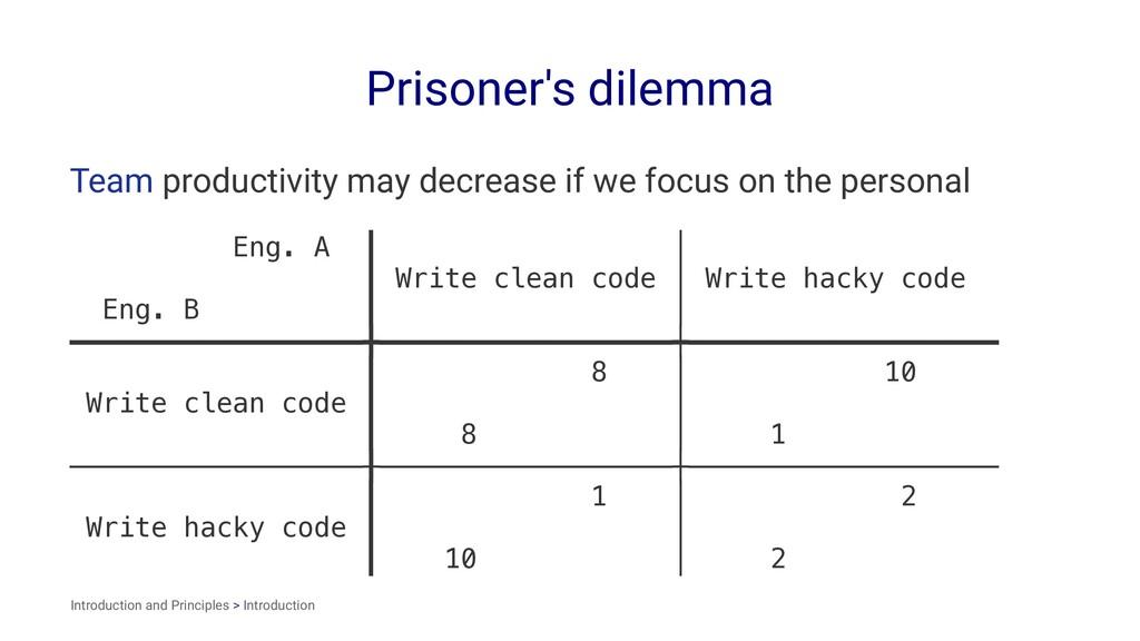 Prisoner's dilemma Team productivity may decrea...