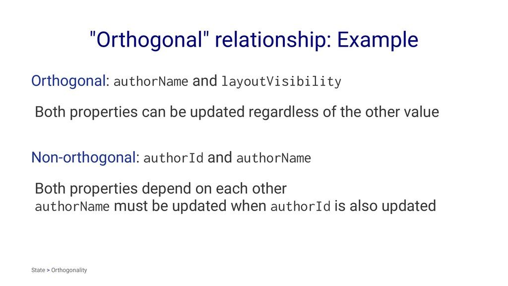 """""""Orthogonal"""" relationship: Example Orthogonal: ..."""