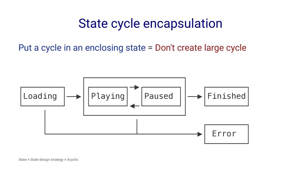 State cycle encapsulation Put a cycle in an enc...