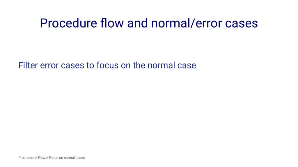 Procedure flow and normal/error cases Filter err...