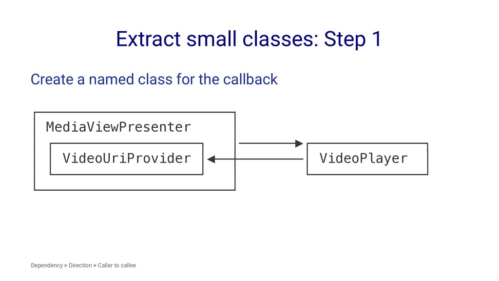 Extract small classes: Step 1 Create a named cl...