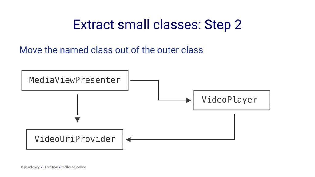 Extract small classes: Step 2 Move the named cl...