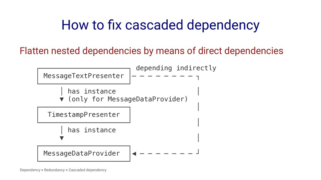 How to fix cascaded dependency Flatten nested de...