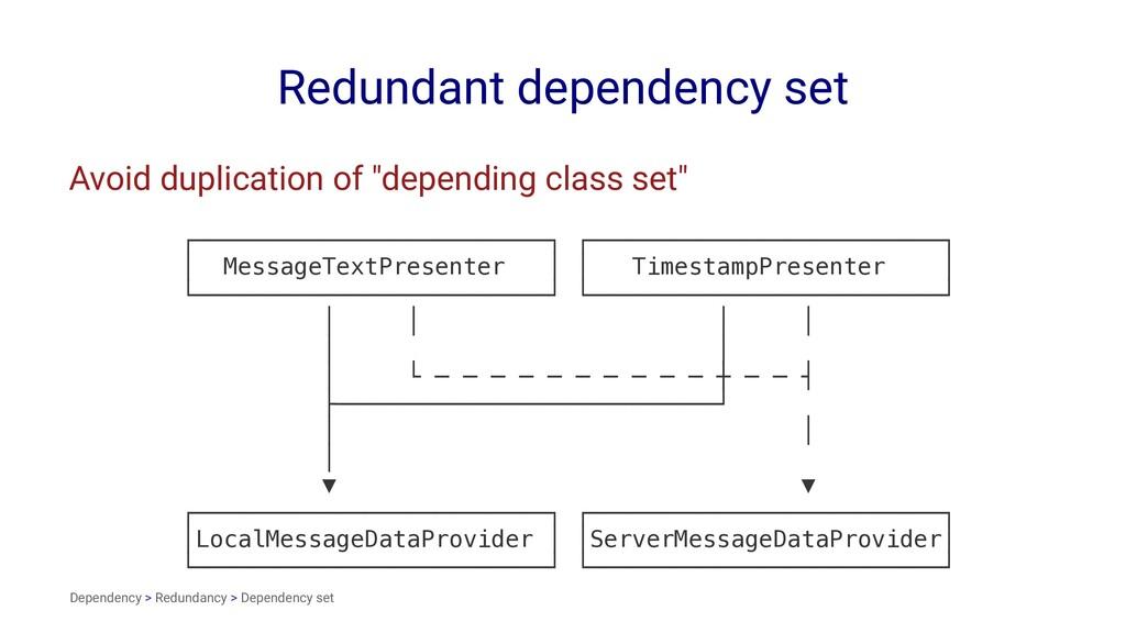 "Redundant dependency set Avoid duplication of ""..."