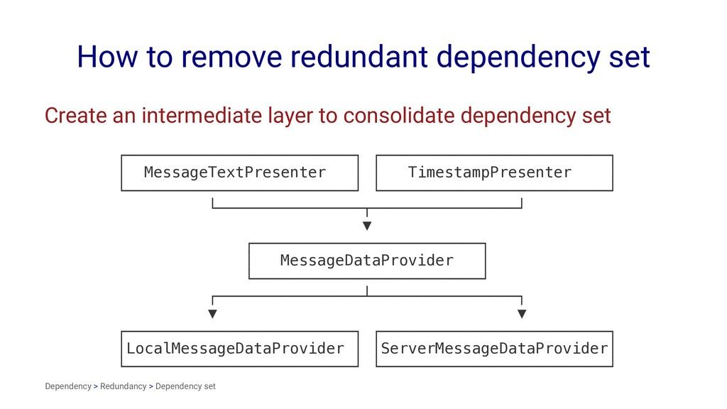 How to remove redundant dependency set Create a...