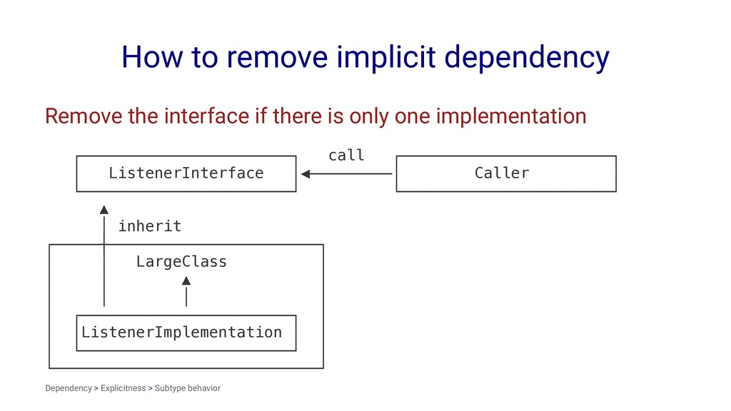How to remove implicit dependency Remove the in...