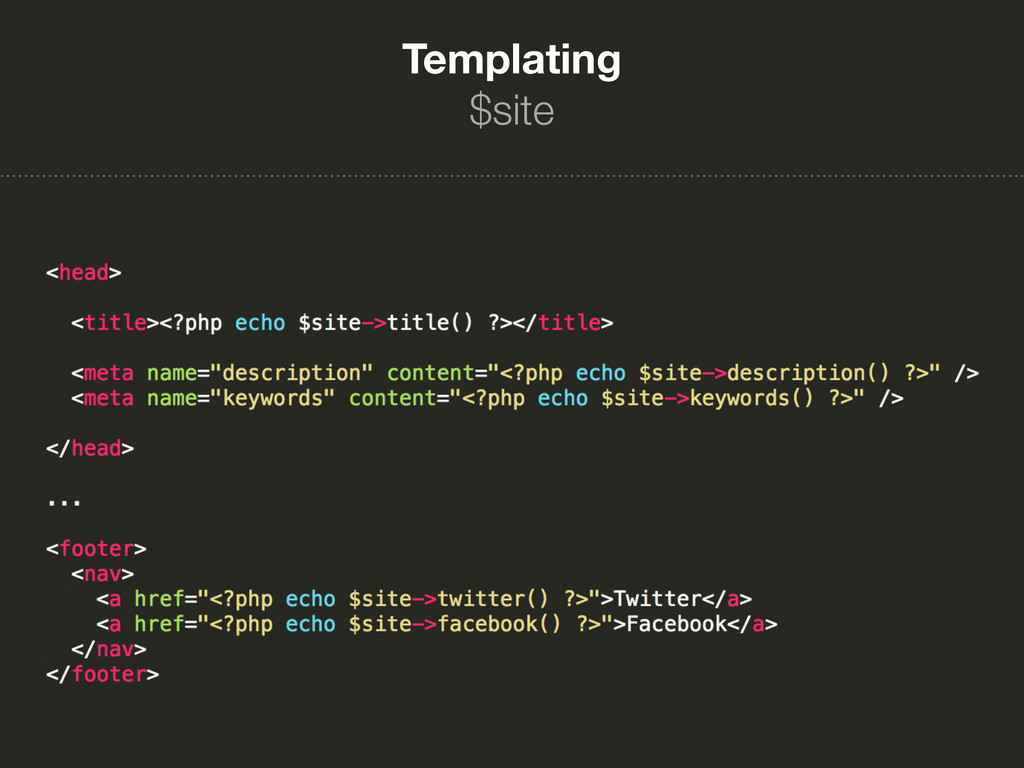 Templating $site
