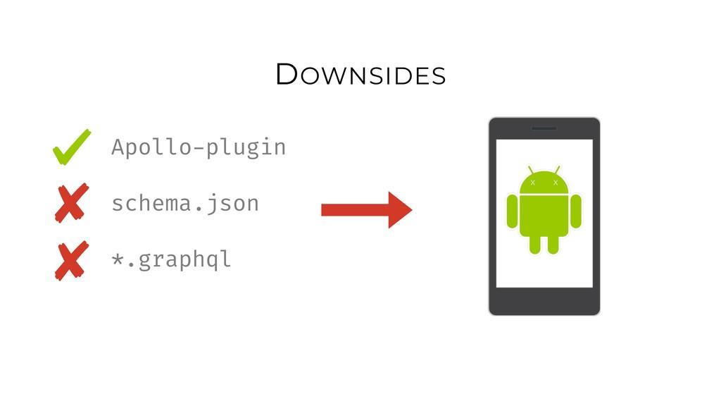 DOWNSIDES Apollo-plugin schema.json *.graphql X...