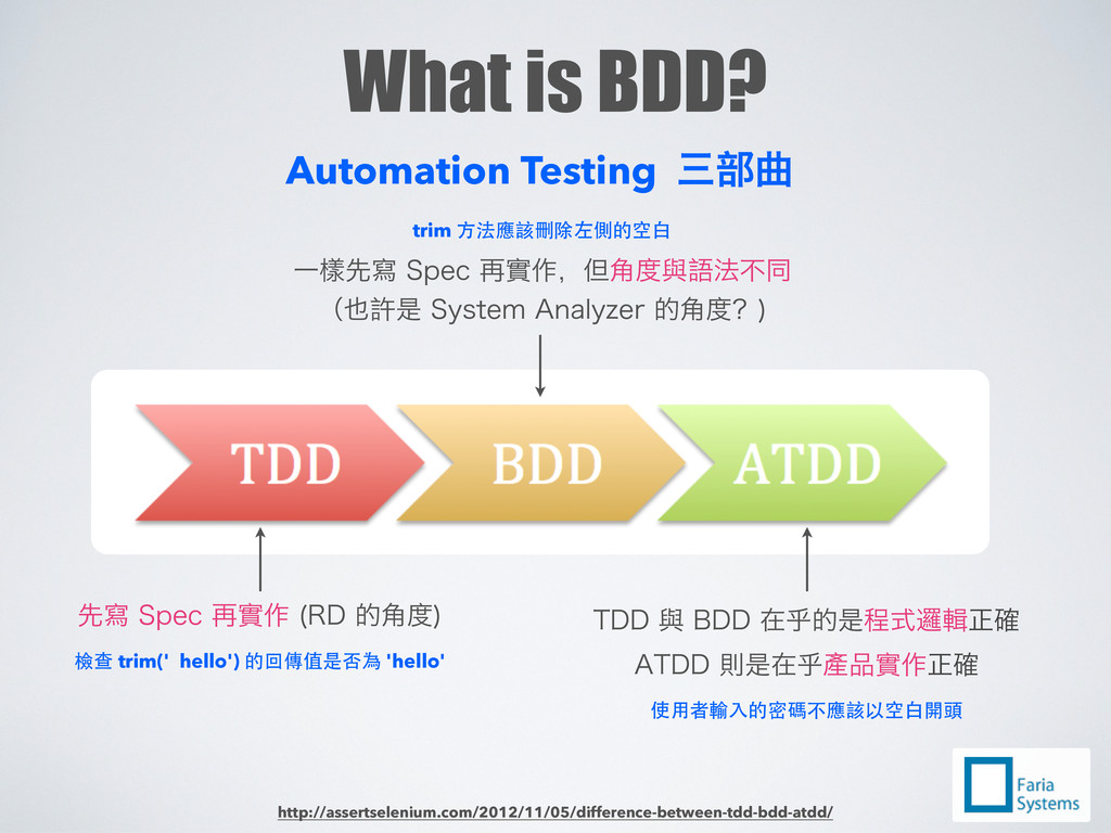 What is BDD? ༵⇔4QFDᄜℯቔ 3%֥؇  ၂∄༵⇔4QFDᄜℯቔ...
