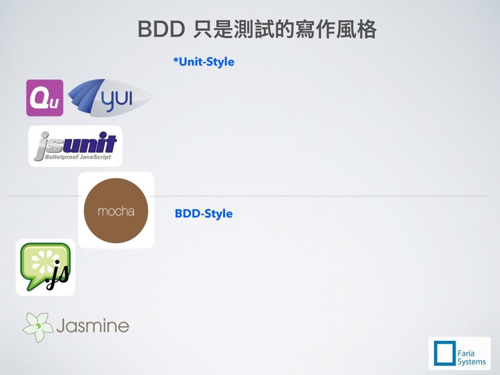 #%%ᆺ൞Ṧℷ֥⇔ቔἀ۬ *Unit-Style BDD-Style