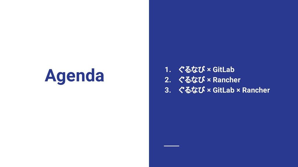 Agenda 1. ぐるなび × GitLab 2. ぐるなび × Rancher 3. ぐる...