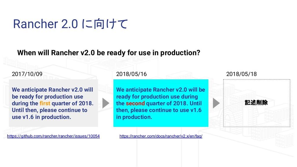 Rancher 2.0 に向けて When will Rancher v2.0 be read...