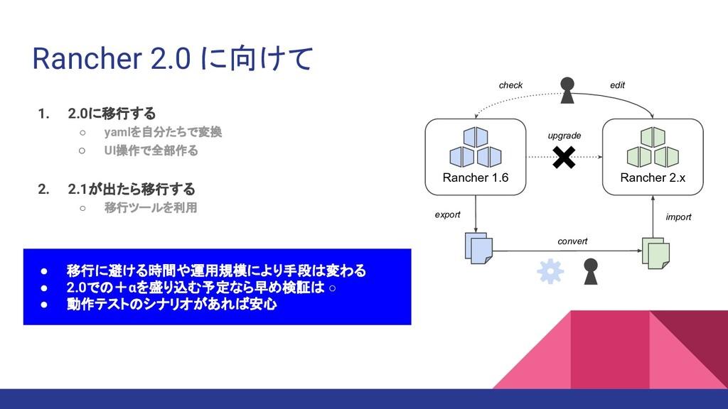 1. 2.0に移行する ○ yamlを自分たちで変換 ○ UI操作で全部作る 2. 2.1が出...