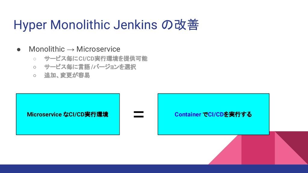 Hyper Monolithic Jenkins の改善 ● Monolithic → Mic...