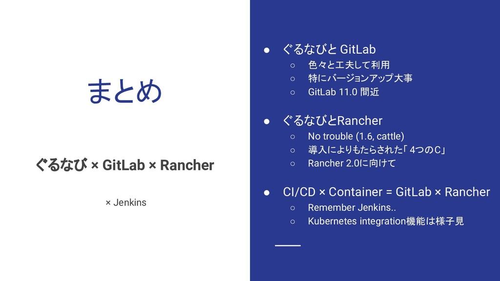まとめ ぐるなび × GitLab × Rancher × Jenkins ● ぐるなびと G...
