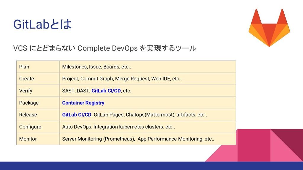 GitLabとは VCS にとどまらない Complete DevOps を実現するツール P...