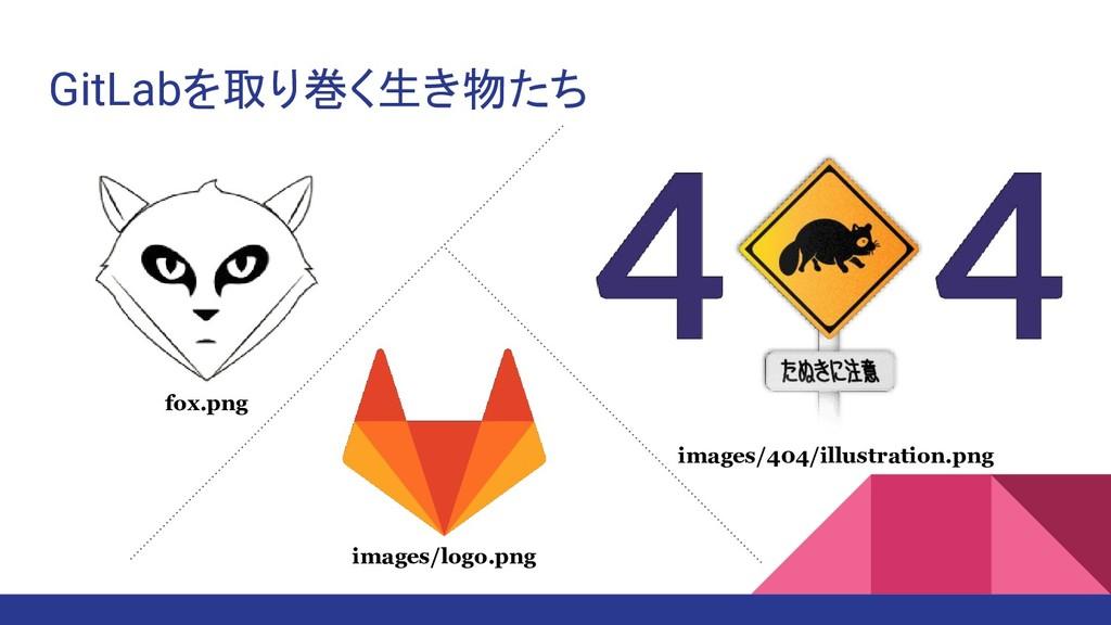 GitLabを取り巻く生き物たち fox.png images/404/illustratio...