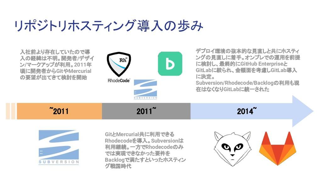 リポジトリホスティング導入の歩み 2014~ ~2011 2011~ 入社前より存在していたの...
