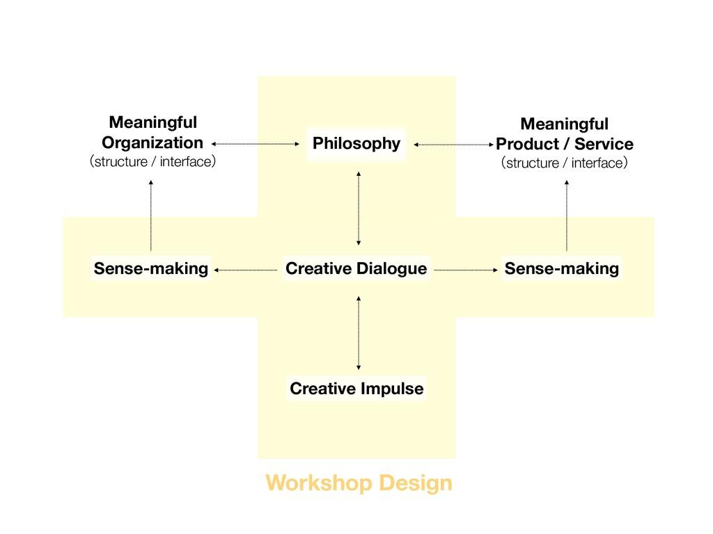 Creative Impulse Creative Dialogue Meaningful P...