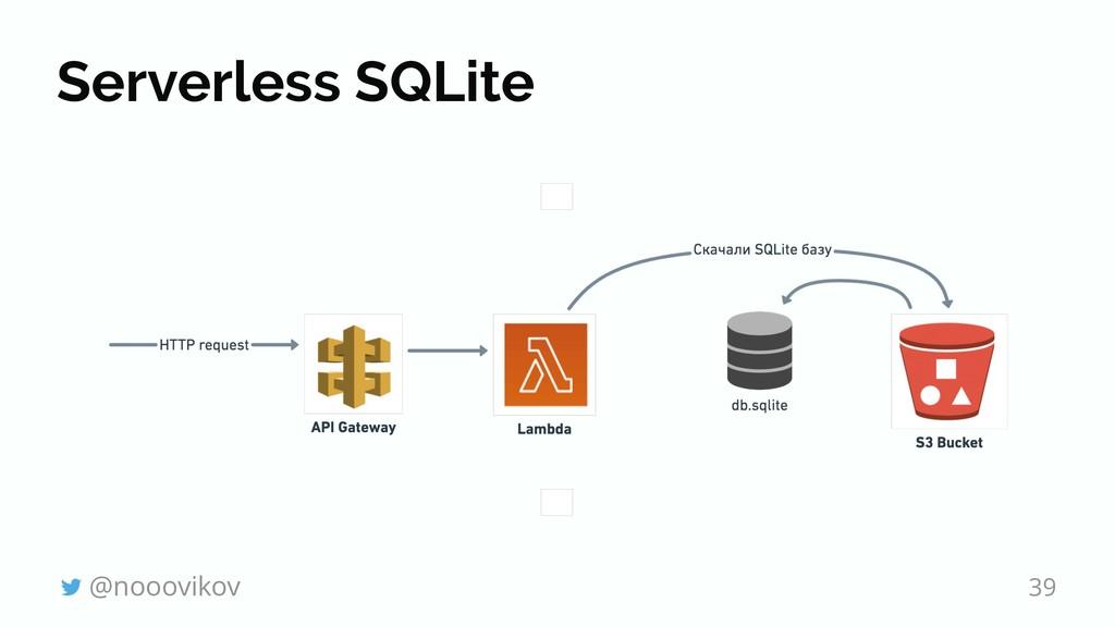 Serverless SQLite @nooovikov 39