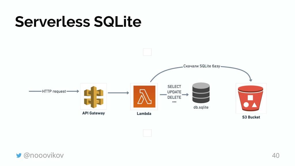 Serverless SQLite @nooovikov 40