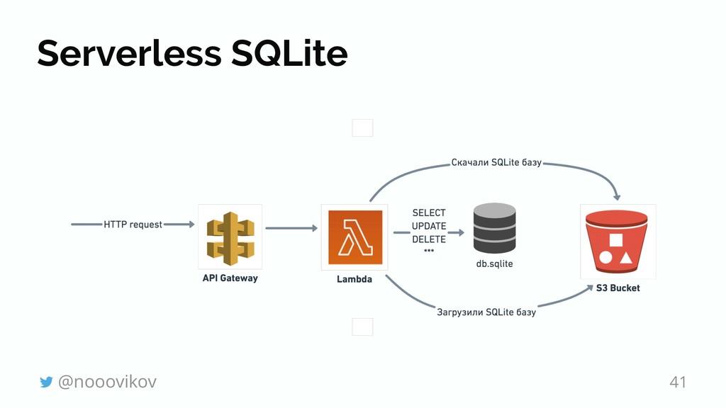 Serverless SQLite @nooovikov 41