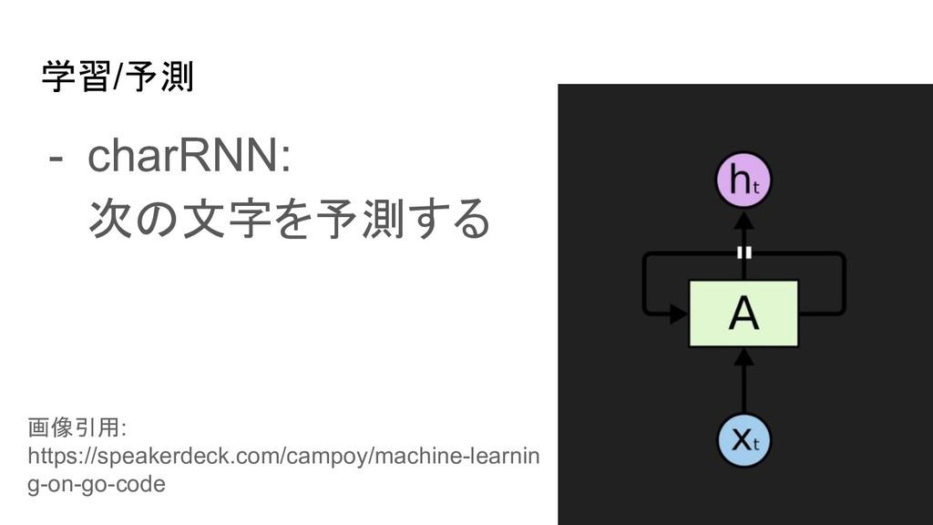 学習/予測 - charRNN: 次の文字を予測する 画像引用: https://speake...